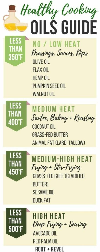 Healthy Cooking Oils 609aed2ade2eadce5f9004c79806d209