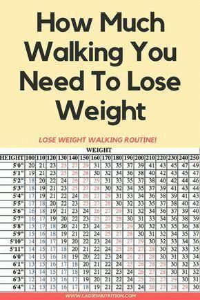 Walking b9c402b527b8f84614d9eb370497d227