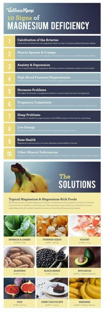 How Important is Magnesium