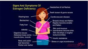 Oxytocin Deficiency Symptoms