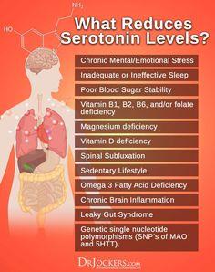 Serotonin Depleting 66e793c29c854773736aa132771e39a9