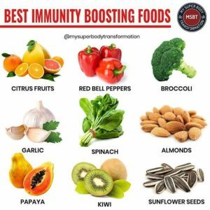 What Foods Boost the Immune System