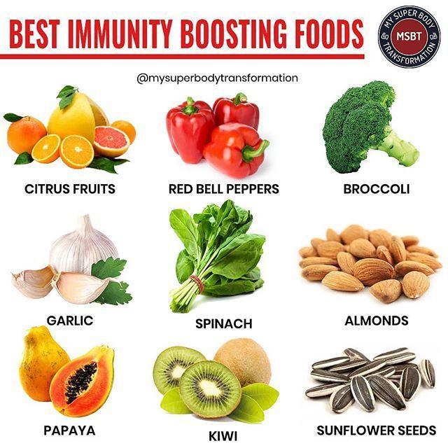 Immune System Boost 2 7b0fc81f84dc47d40e71441d022a3988