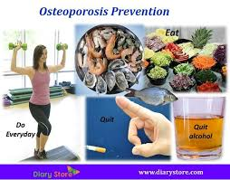 Osteoporosis: The Facts - Prevention