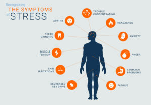 Stress: The Facts - Stress of symptoms