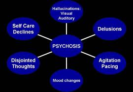 Depression: the facts - Psychotic Depression