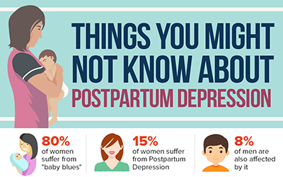 Depression: the - postpartum depression