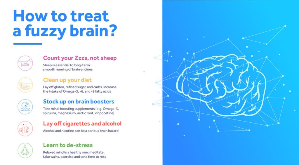 Do I have Brain Fog? - Brain Fog Treatment