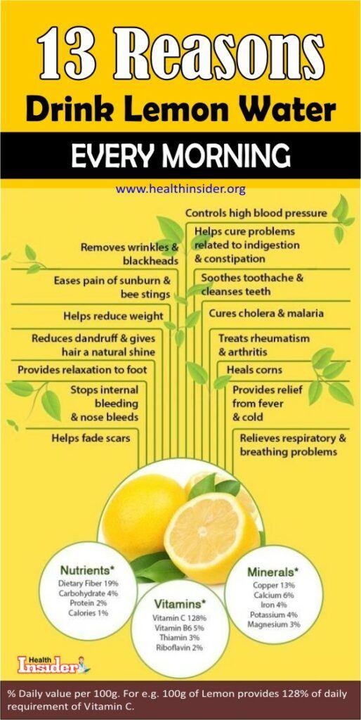 The Health Benefits of Lemon Water - Lemon Water In the morning 2