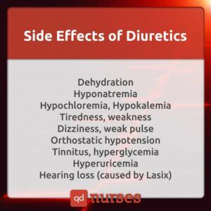 All about Diuretics - Diuretics Side Effects