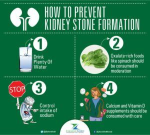 The Facts About Kidney Stones - Kidney Stone Preventionention