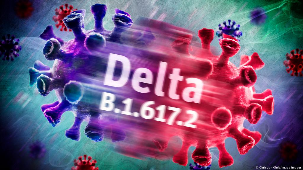 All About the Delta Variant -