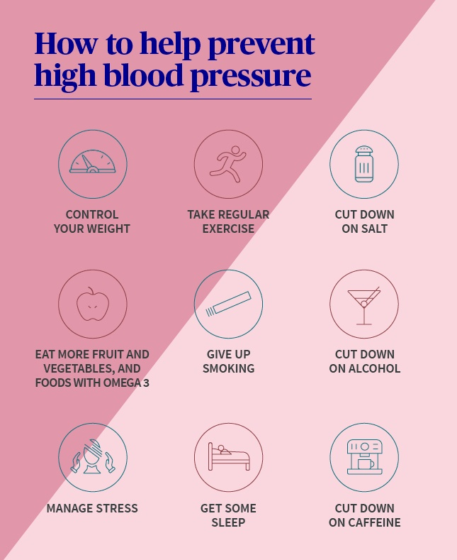 All about High Blood Pressure - High Blood Pressure Prevention