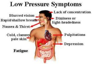 The Facts about Low Blood Pressure - Low Blood Pressure Symptoms