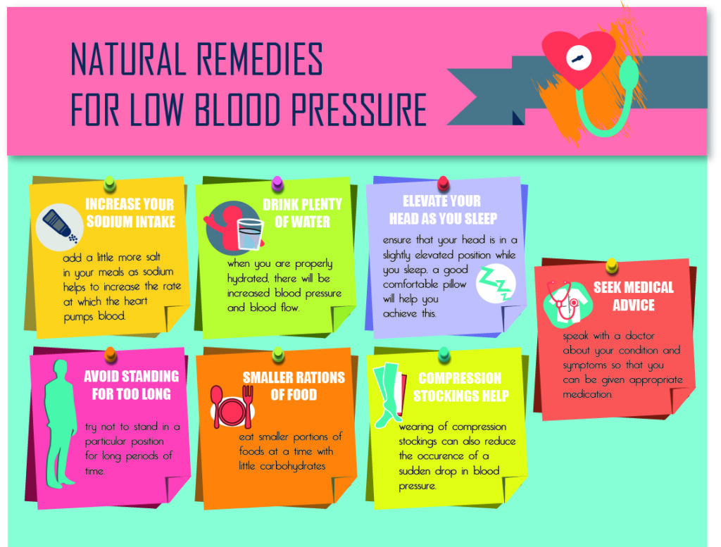 The Facts about Low Blood Pressure - Low Blood Pressure Treatment